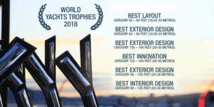 Ferretti Group получила 6 наград на World Yachts Trophies 2018